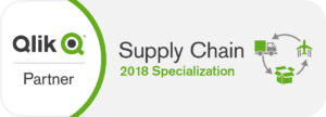 Qlik-Spezialisierung Supply Chain