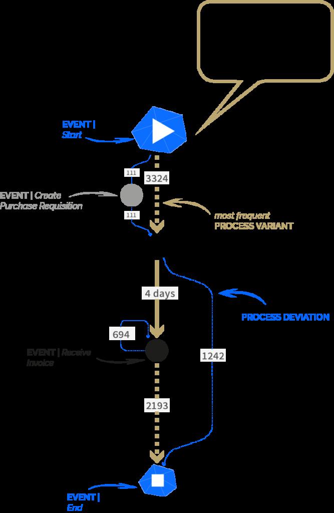 MPM-Process-Mining-Description-EN