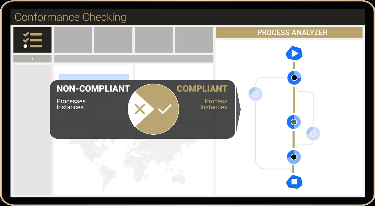 MPM Conformance Checking dashboard simplified