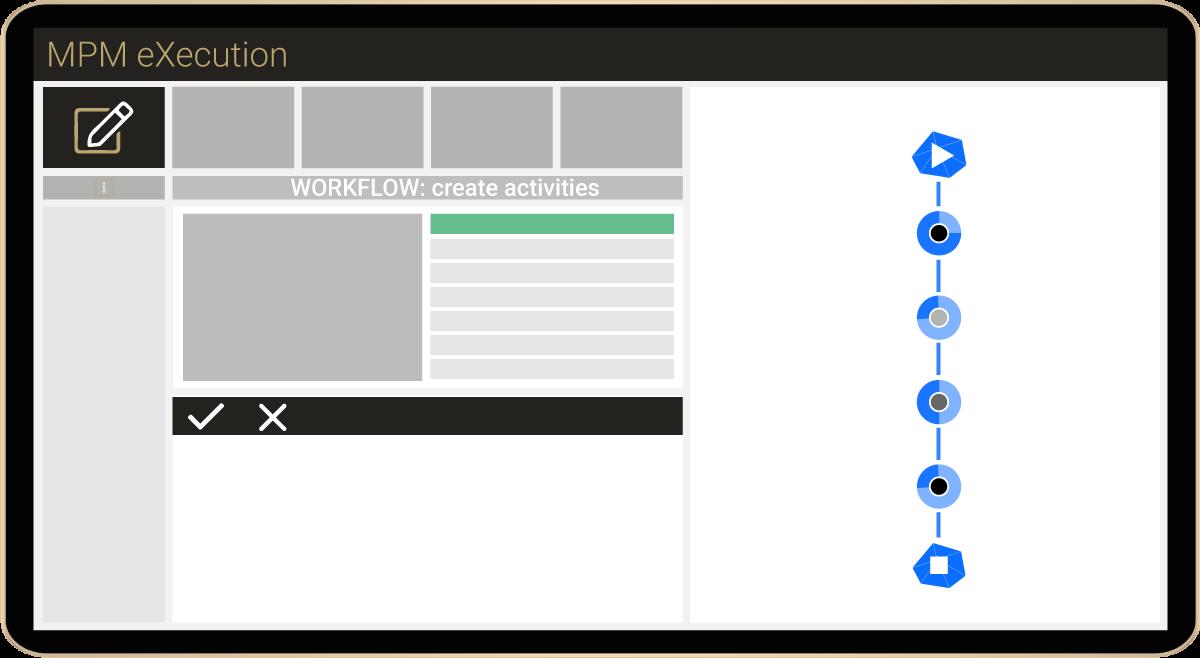 MPM eXecution dashboard simplified