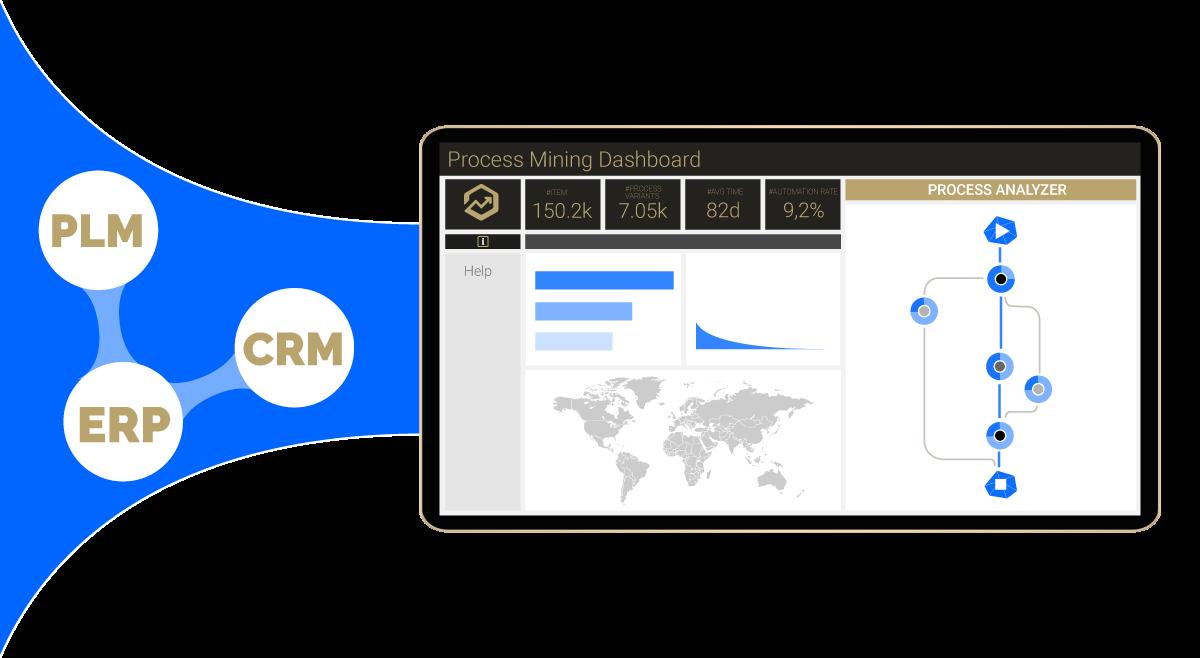 MPM Data Integration dashboard simplified