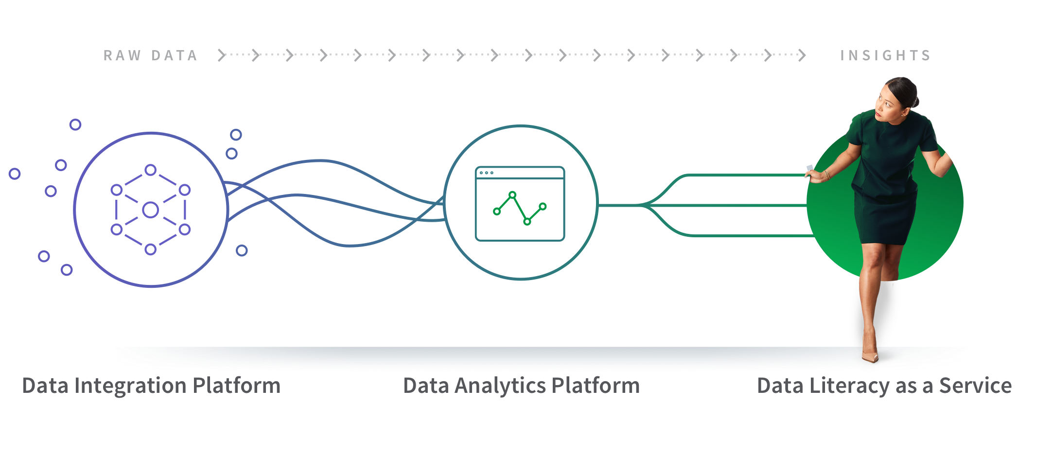 Ready to lead with data