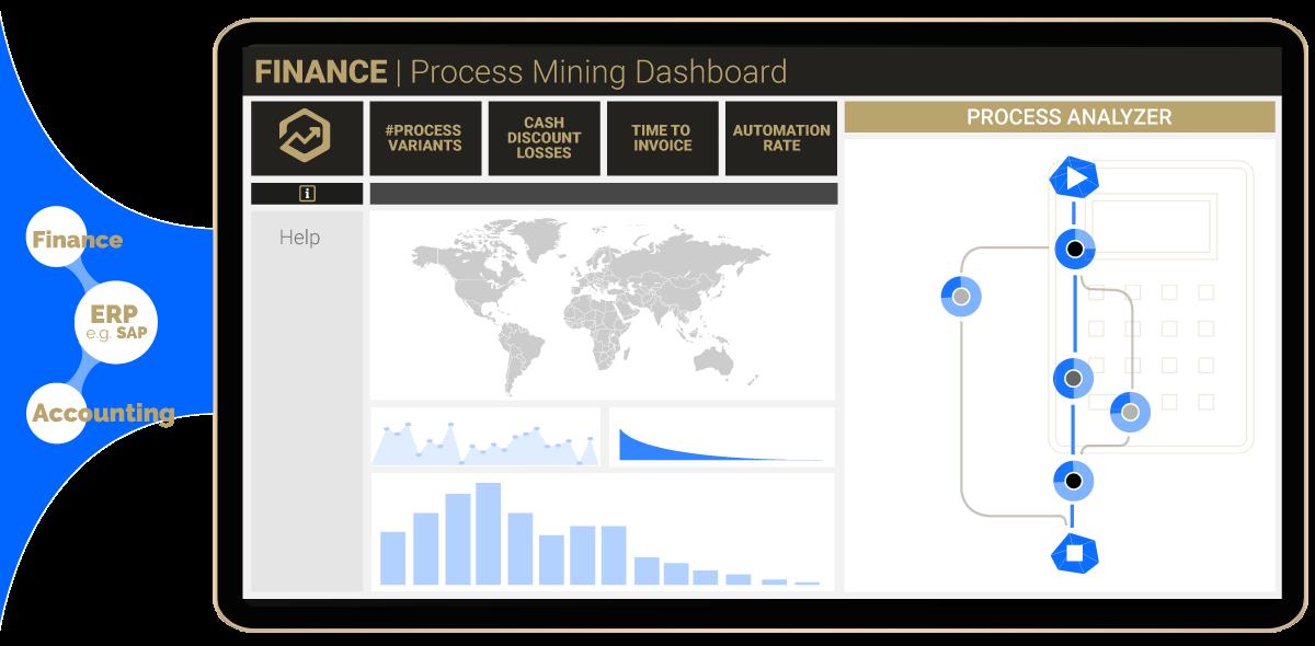 MPM Finance eXpert App