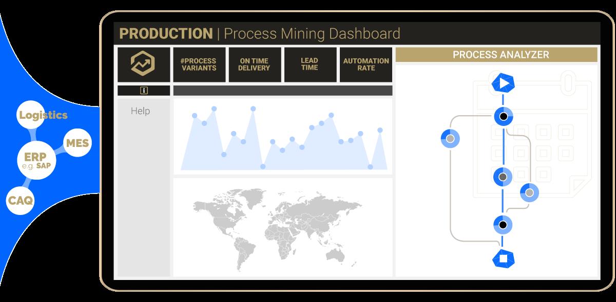 MPM Production eXpert App
